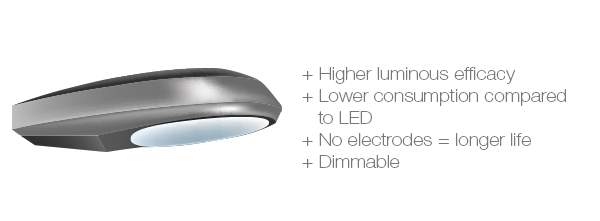 advantages of electrodeless lamps in public lighting