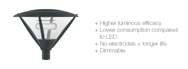 advantages of induction residential lighting