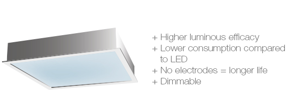 advantages of magnetic induction in commercial lighting