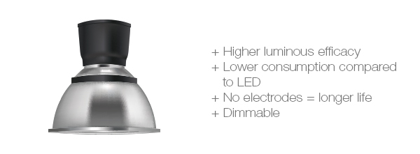 electrodeless lamps in industrial lighting advantages