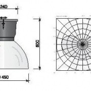 Low bay bell decorative electrodeless lamp dome lens | technical data